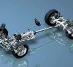 Привод автомобиля (обучающие видео)