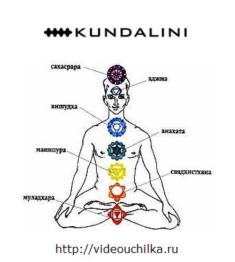 Кундалини - эротический массаж