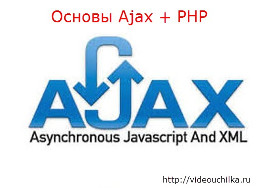 Основы Ajax + PHP