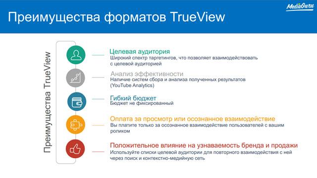 Преимущества форматов TrueView