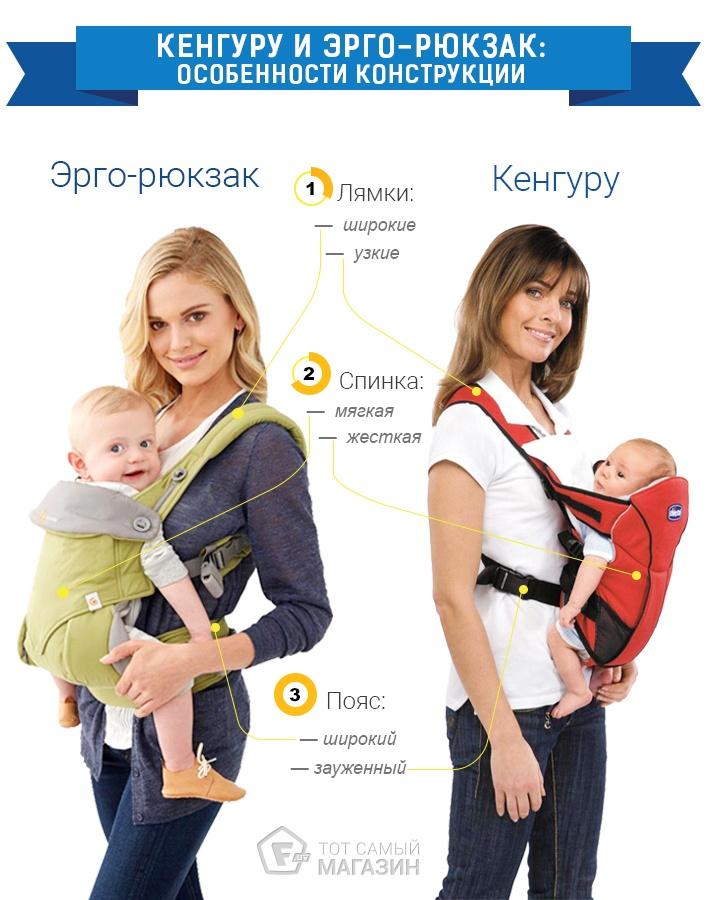 Как выбрать эрго рюкзак