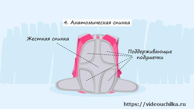 Анатомическая спинка