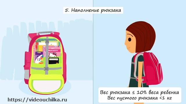 Наполнение рюкзака