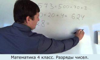 Разряды чисел