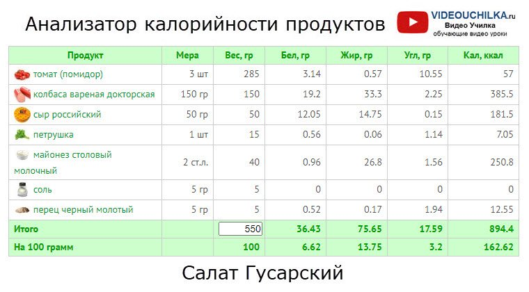 Салат Гусарский - Анализатор калорийности продуктов