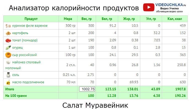 Салат Муравейник - Анализатор калорийности продуктов