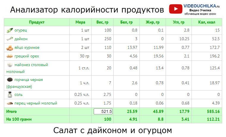 Салат с дайконом и огурцом - Анализатор калорийности продуктов