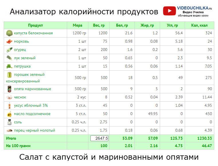 Салат с капустой и маринованными опятами - Анализатор калорийности продуктов