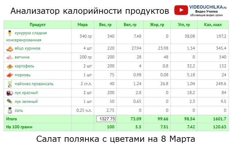 Салат полянка с цветами на 8 Марта - Анализатор калорийности продуктов